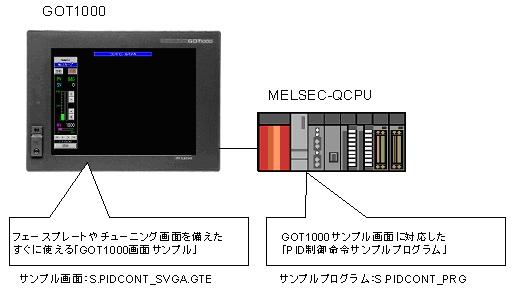 gx developer 体験 版